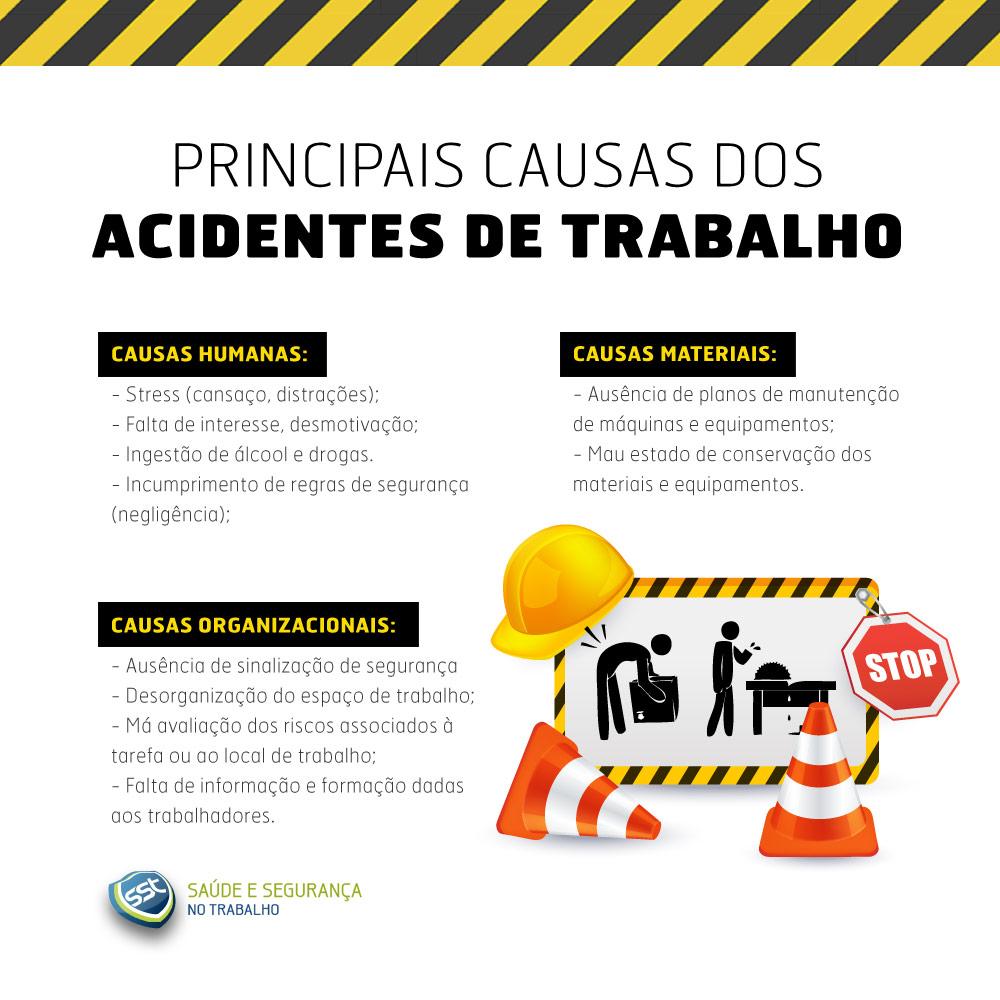 046ab2be7b509 Conheça as principais causas Humanas, Materiais e Organizacionais dos  acidentes de trabalho.